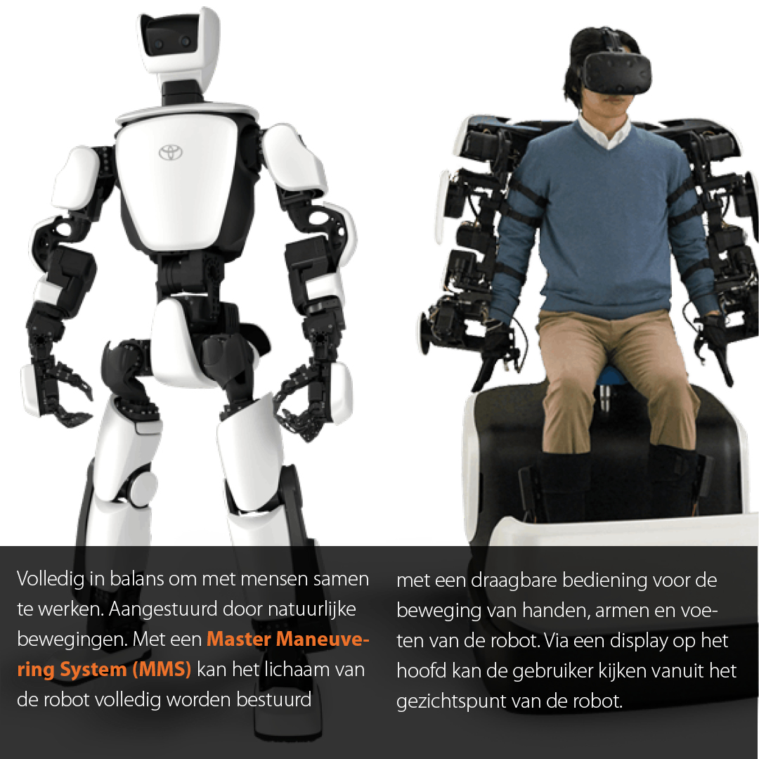 automotive robot